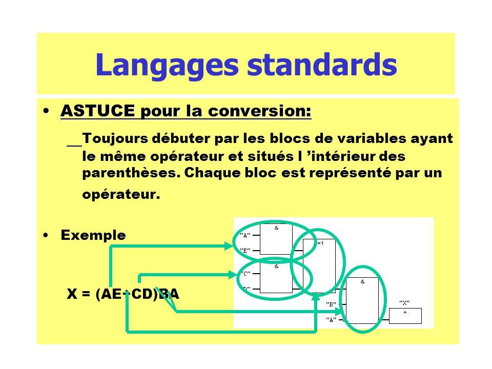 Langages standards ASTUCE pour la conversion:ASTUCE pour la conversion: Toujours débuter par les blocs de variables ayant le même opérateur et situés