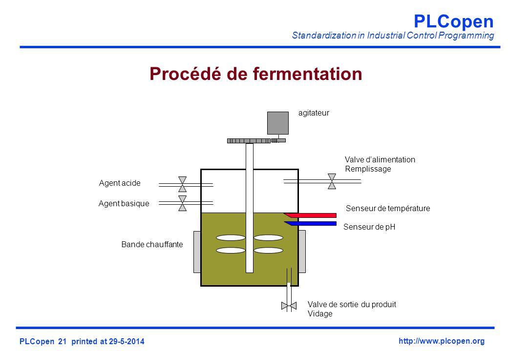 PLCopen Standardization in Industrial Control Programming PLCopen 21 printed at 29-5-2014 http://www.plcopen.org Procédé de fermentation Bande chauffa