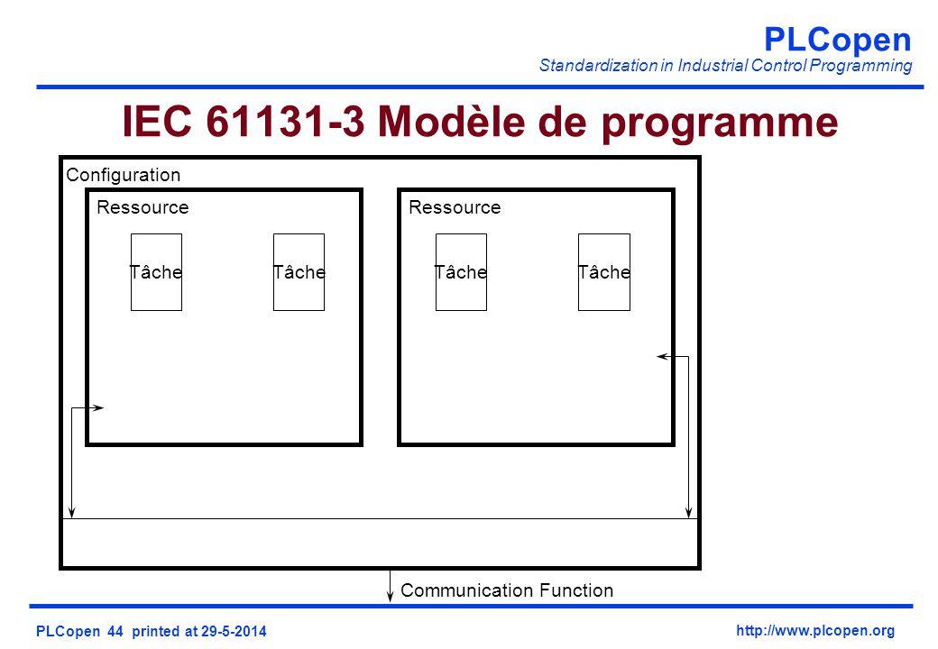 PLCopen Standardization in Industrial Control Programming PLCopen 44 printed at 29-5-2014 http://www.plcopen.org Tâche Ressource Configuration Communication Function IEC 61131-3 Modèle de programme