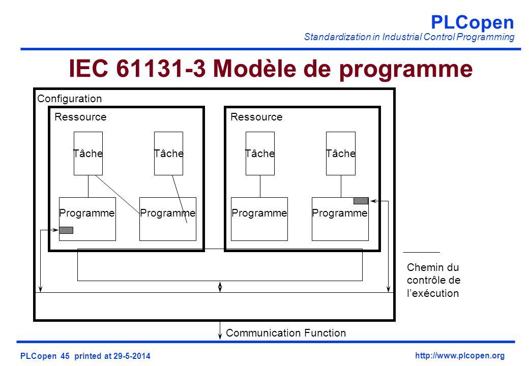 PLCopen Standardization in Industrial Control Programming PLCopen 45 printed at 29-5-2014 http://www.plcopen.org Chemin du contrôle de lexécution Tâch