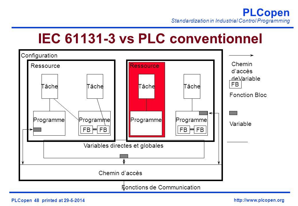 PLCopen Standardization in Industrial Control Programming PLCopen 48 printed at 29-5-2014 http://www.plcopen.org IEC 61131-3 vs PLC conventionnel Vari