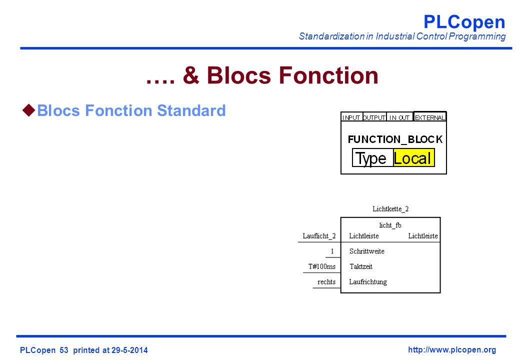 PLCopen Standardization in Industrial Control Programming PLCopen 53 printed at 29-5-2014 http://www.plcopen.org …. & Blocs Fonction uBlocs Fonction S