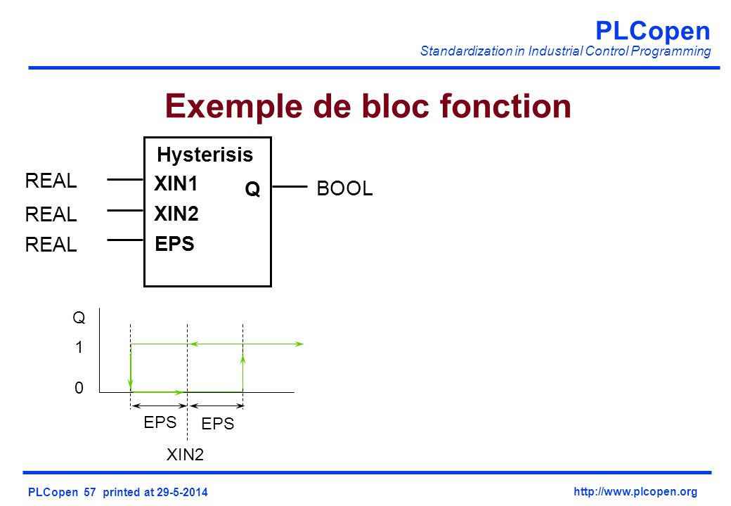 PLCopen Standardization in Industrial Control Programming PLCopen 57 printed at 29-5-2014 http://www.plcopen.org Exemple de bloc fonction Hysterisis Q XIN1 XIN2 EPS BOOL REAL 1 EPS 0 XIN2 Q