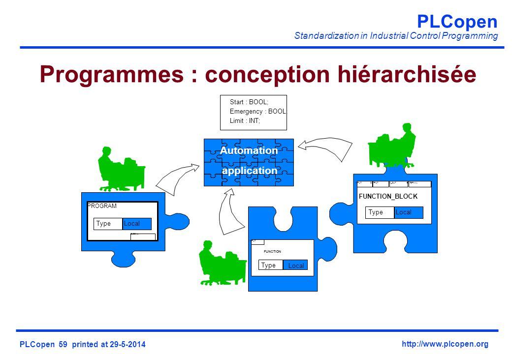 PLCopen Standardization in Industrial Control Programming PLCopen 59 printed at 29-5-2014 http://www.plcopen.org Programmes : conception hiérarchisée