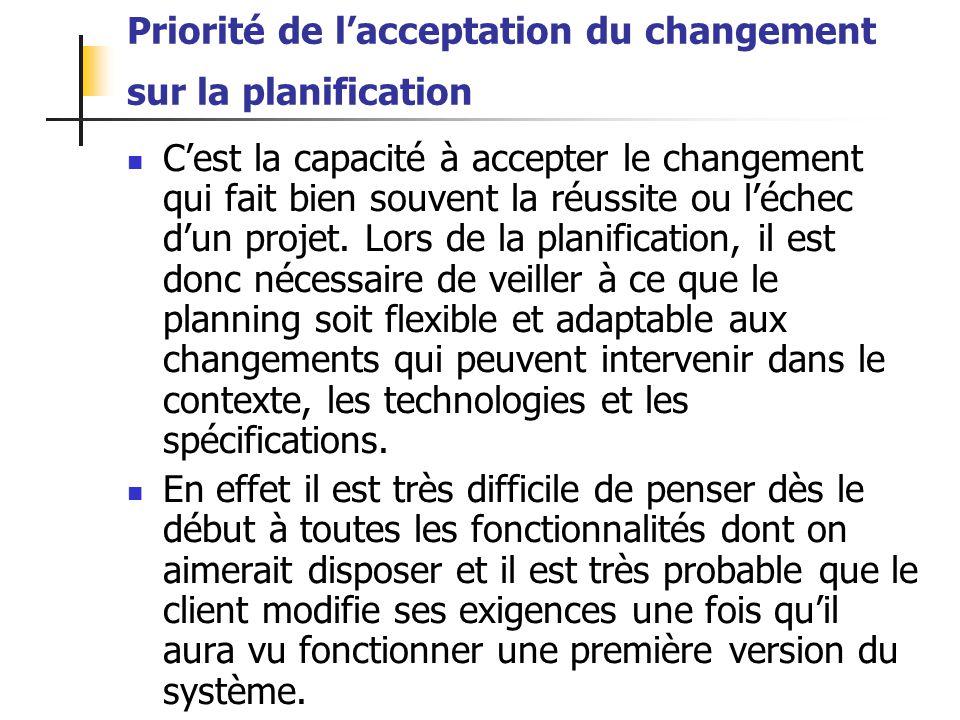 ALEXANDRE LEPRIEULT 10 Priorité de lacceptation du changement sur la planification Cest la capacité à accepter le changement qui fait bien souvent la