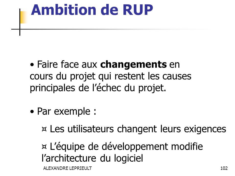 ALEXANDRE LEPRIEULT 102 Ambition de RUP Faire face aux changements en cours du projet qui restent les causes principales de léchec du projet. Par exem