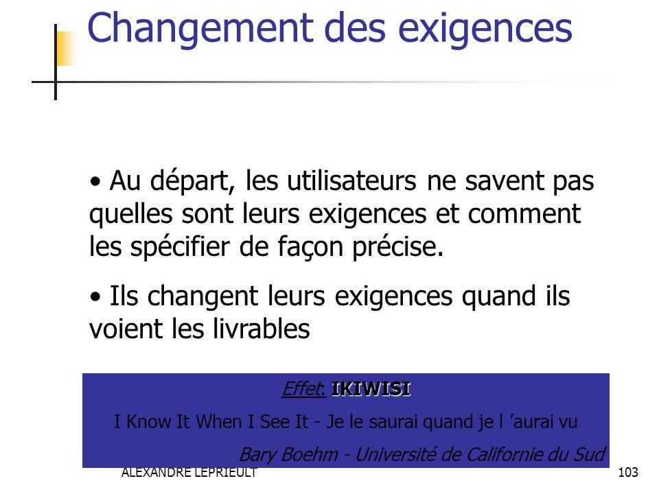 ALEXANDRE LEPRIEULT 103 Changement des exigences Au départ, les utilisateurs ne savent pas quelles sont leurs exigences et comment les spécifier de fa