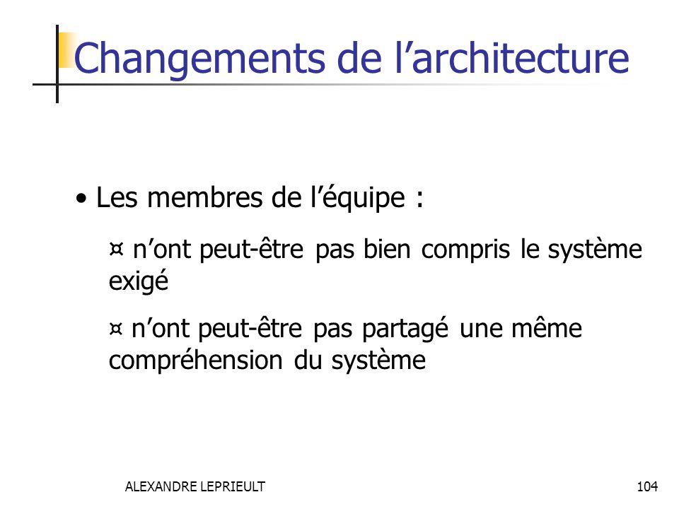 ALEXANDRE LEPRIEULT 104 Changements de larchitecture Les membres de léquipe : ¤ nont peut-être pas bien compris le système exigé ¤ nont peut-être pas