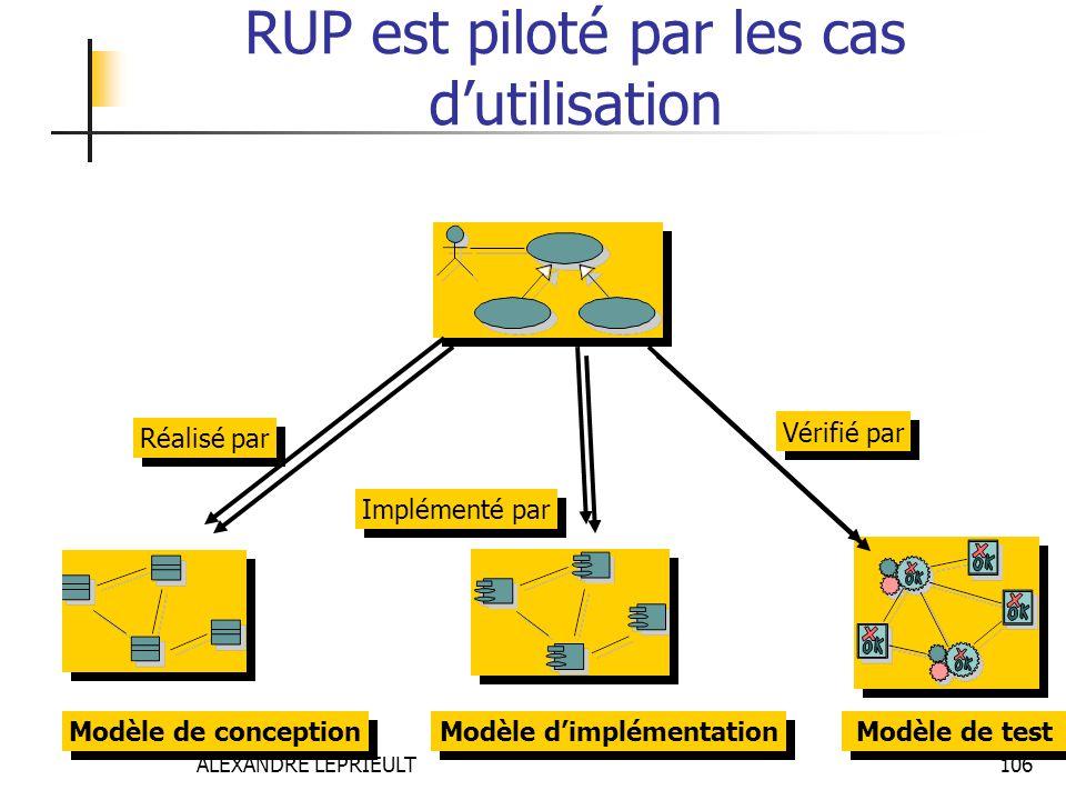 ALEXANDRE LEPRIEULT 106 RUP est piloté par les cas dutilisation Modèle dimplémentation Modèle de test Vérifié par Réalisé par Implémenté par Modèle de