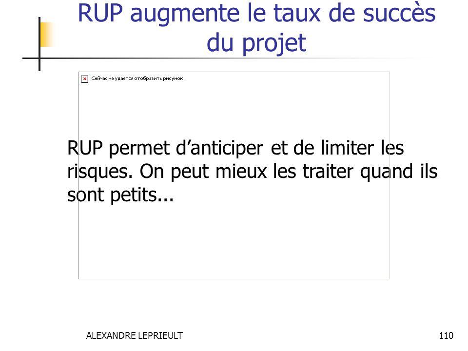 ALEXANDRE LEPRIEULT 110 RUP augmente le taux de succès du projet RUP permet danticiper et de limiter les risques. On peut mieux les traiter quand ils