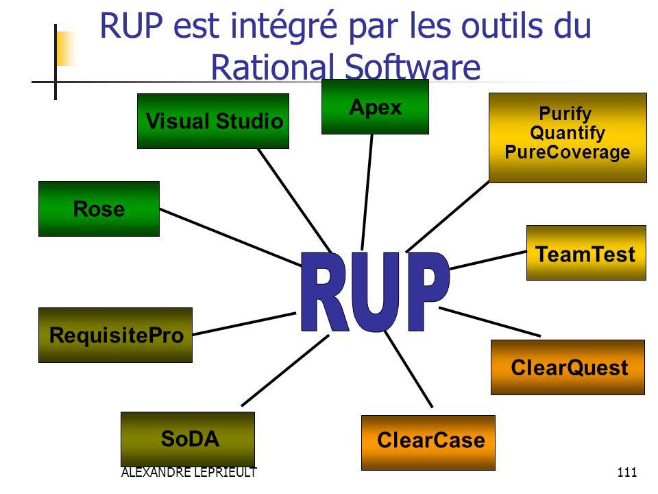 ALEXANDRE LEPRIEULT 111 RUP est intégré par les outils du Rational Software Rose TeamTest RequisiteProSoDA ClearCase ClearQuest Purify Quantify PureCo