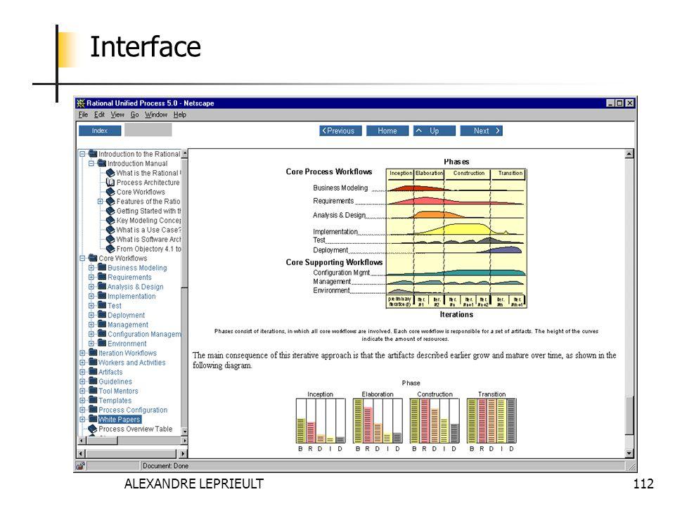 ALEXANDRE LEPRIEULT 112 Interface
