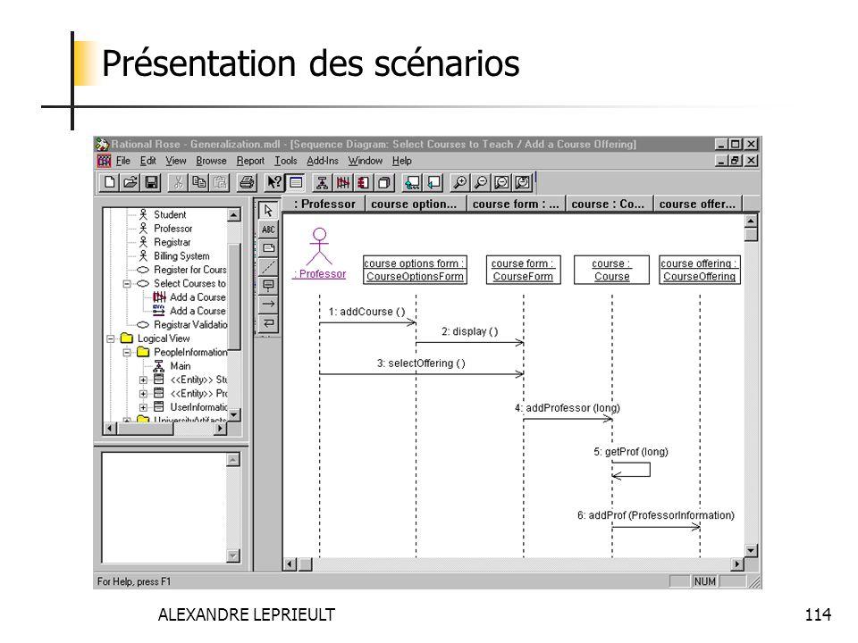 ALEXANDRE LEPRIEULT 114 Présentation des scénarios