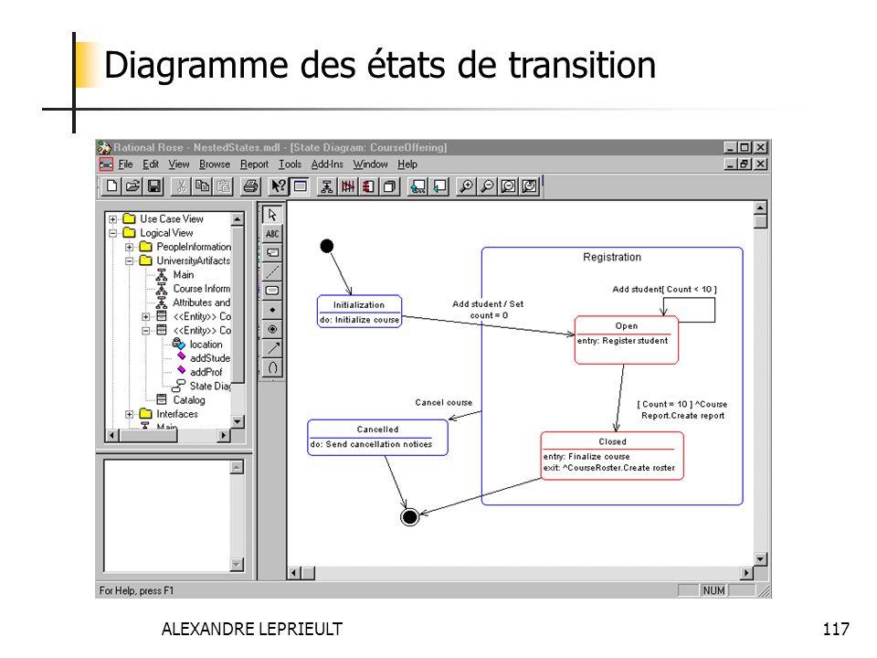 ALEXANDRE LEPRIEULT 117 Diagramme des états de transition