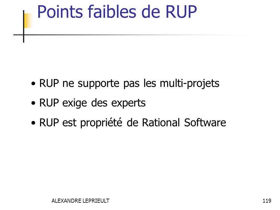 ALEXANDRE LEPRIEULT 119 Points faibles de RUP RUP ne supporte pas les multi-projets RUP exige des experts RUP est propriété de Rational Software
