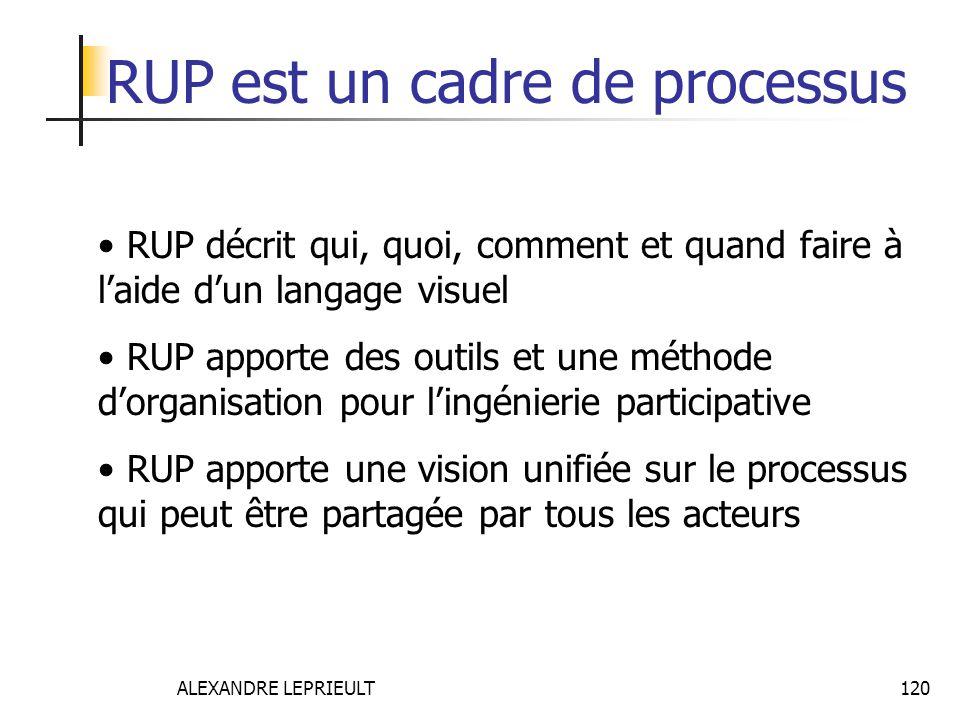 ALEXANDRE LEPRIEULT 120 RUP est un cadre de processus RUP décrit qui, quoi, comment et quand faire à laide dun langage visuel RUP apporte des outils e