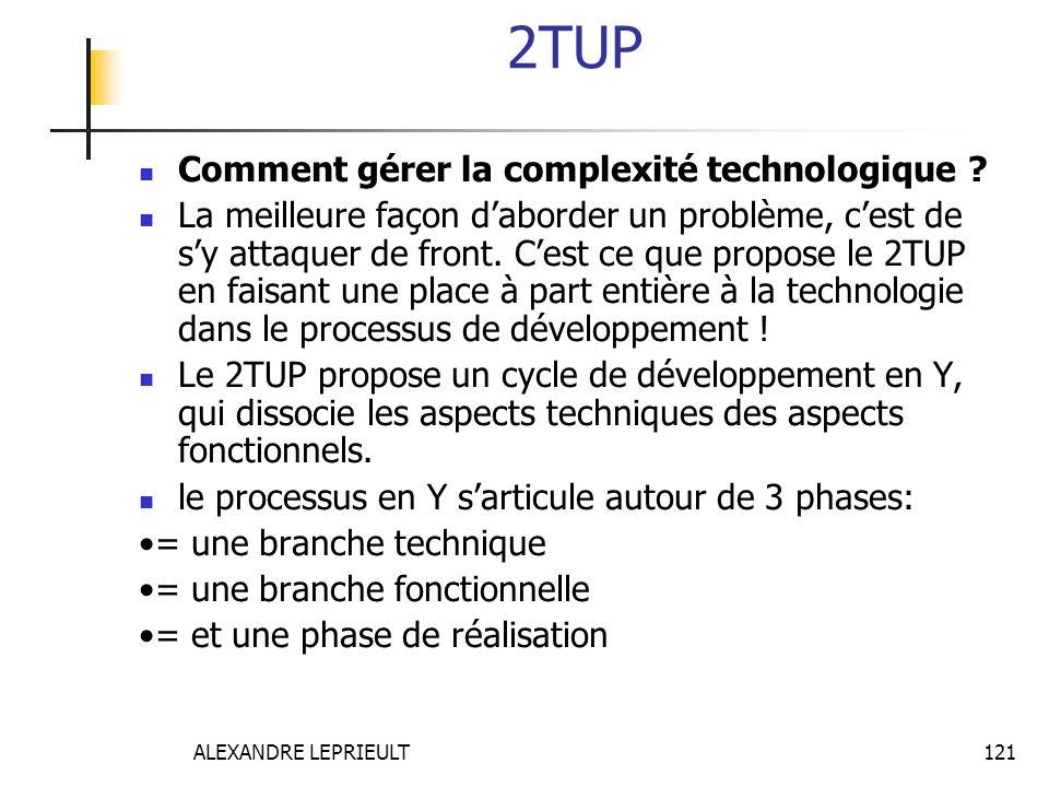 ALEXANDRE LEPRIEULT 121 2TUP Comment gérer la complexité technologique ? La meilleure façon daborder un problème, cest de sy attaquer de front. Cest c