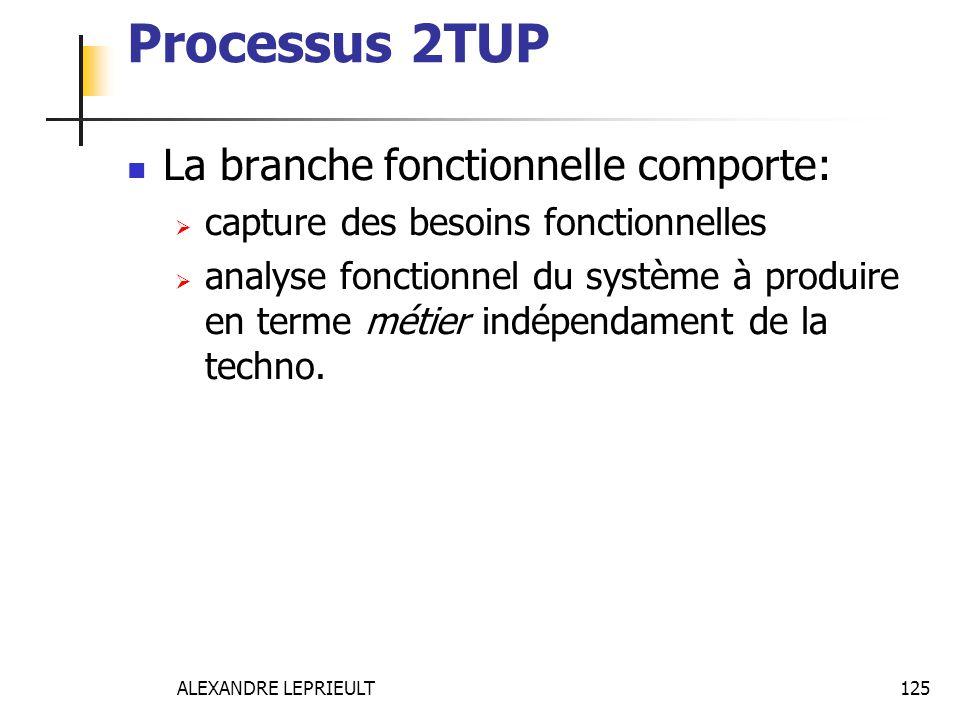 ALEXANDRE LEPRIEULT 125 Processus 2TUP La branche fonctionnelle comporte: capture des besoins fonctionnelles analyse fonctionnel du système à produire