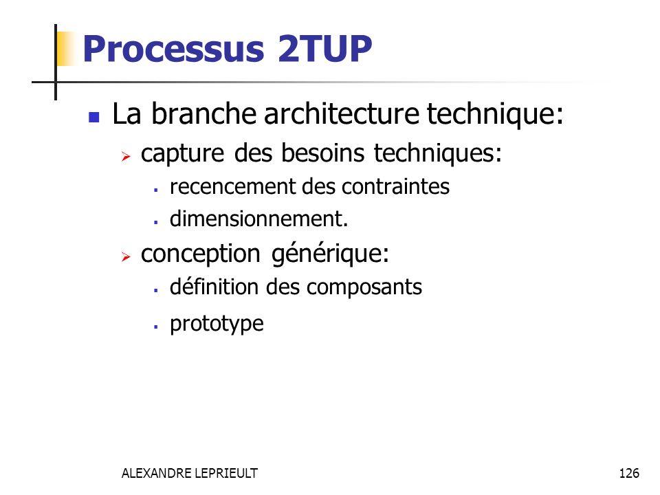 ALEXANDRE LEPRIEULT 126 Processus 2TUP La branche architecture technique: capture des besoins techniques: recencement des contraintes dimensionnement.