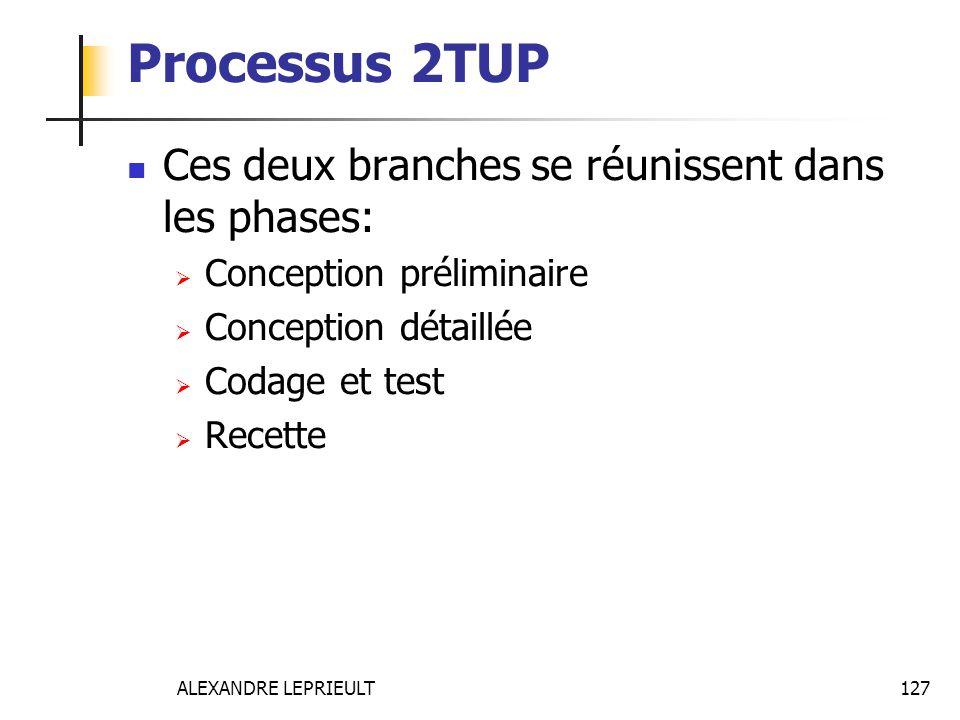 ALEXANDRE LEPRIEULT 127 Processus 2TUP Ces deux branches se réunissent dans les phases: Conception préliminaire Conception détaillée Codage et test Re