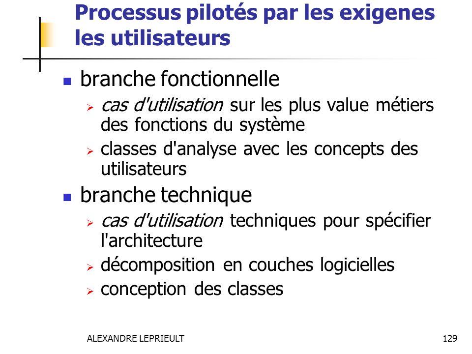 ALEXANDRE LEPRIEULT 129 Processus pilotés par les exigenes les utilisateurs branche fonctionnelle cas d'utilisation sur les plus value métiers des fon