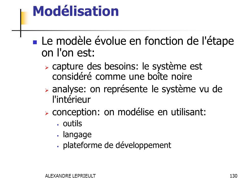 ALEXANDRE LEPRIEULT 130 Modélisation Le modèle évolue en fonction de l'étape on l'on est: capture des besoins: le système est considéré comme une boît