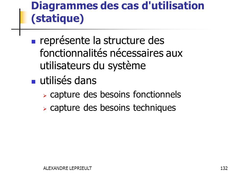 ALEXANDRE LEPRIEULT 132 Diagrammes des cas d'utilisation (statique) représente la structure des fonctionnalités nécessaires aux utilisateurs du systèm