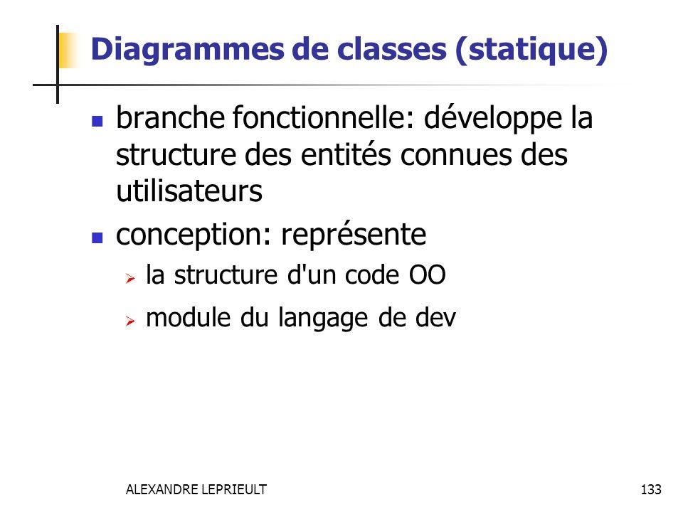 ALEXANDRE LEPRIEULT 133 Diagrammes de classes (statique) branche fonctionnelle: développe la structure des entités connues des utilisateurs conception