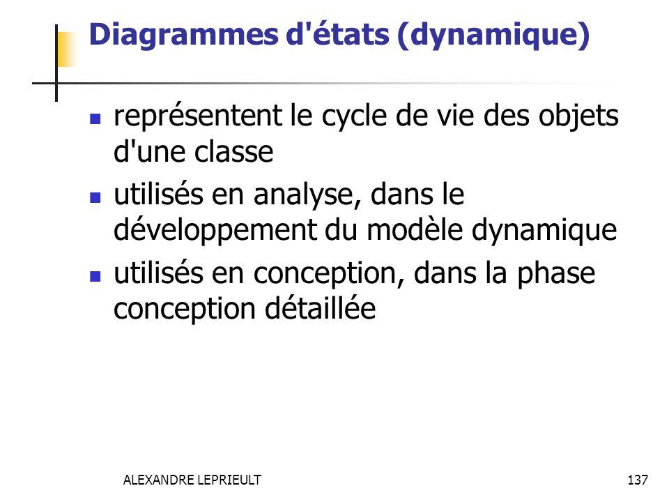 ALEXANDRE LEPRIEULT 137 Diagrammes d'états (dynamique) représentent le cycle de vie des objets d'une classe utilisés en analyse, dans le développement