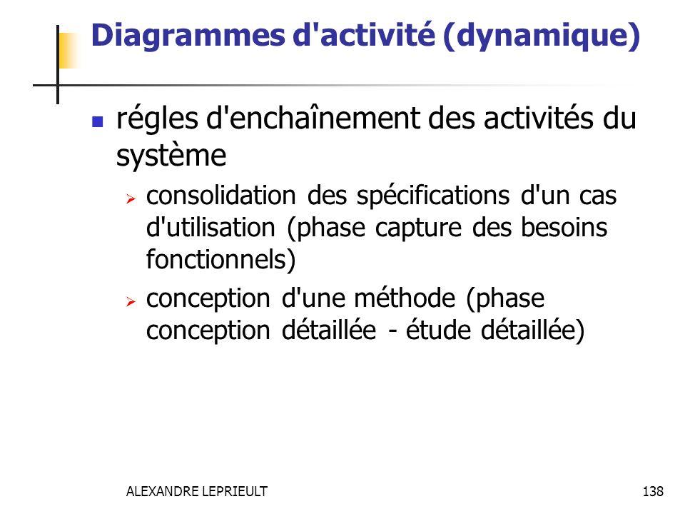 ALEXANDRE LEPRIEULT 138 Diagrammes d'activité (dynamique) régles d'enchaînement des activités du système consolidation des spécifications d'un cas d'u