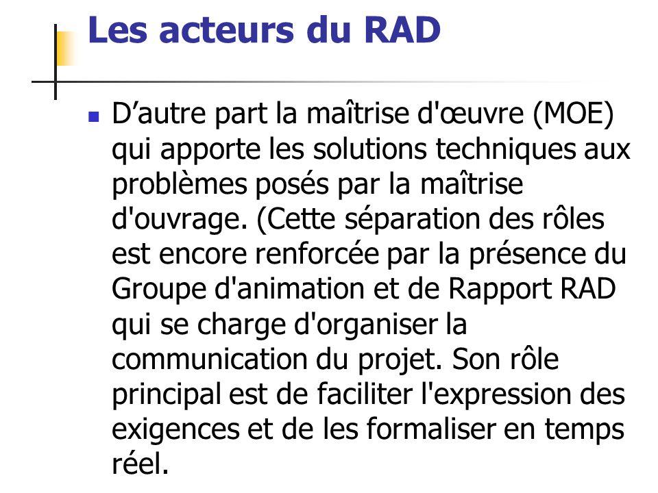 ALEXANDRE LEPRIEULT 14 Les acteurs du RAD Dautre part la maîtrise d'œuvre (MOE) qui apporte les solutions techniques aux problèmes posés par la maîtri