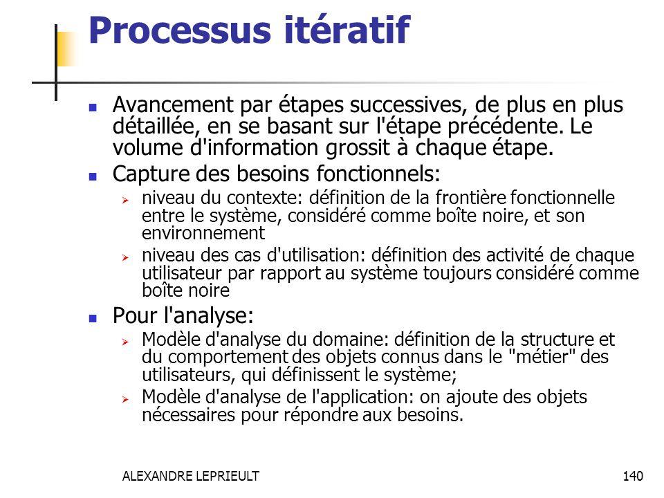 ALEXANDRE LEPRIEULT 140 Processus itératif Avancement par étapes successives, de plus en plus détaillée, en se basant sur l'étape précédente. Le volum