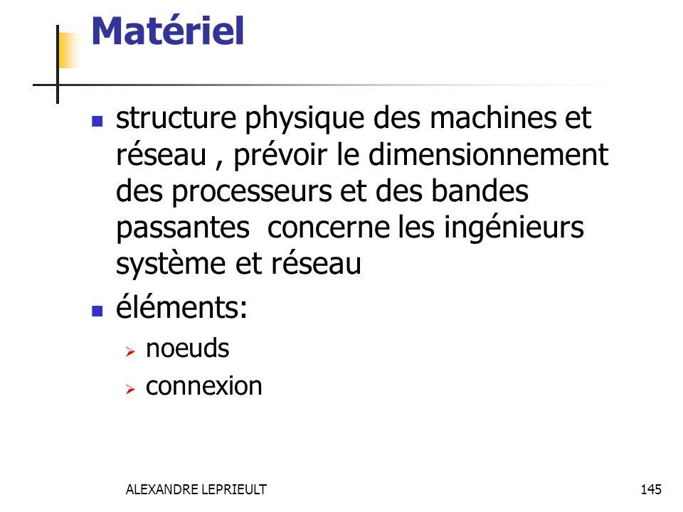ALEXANDRE LEPRIEULT 145 Matériel structure physique des machines et réseau, prévoir le dimensionnement des processeurs et des bandes passantes concern