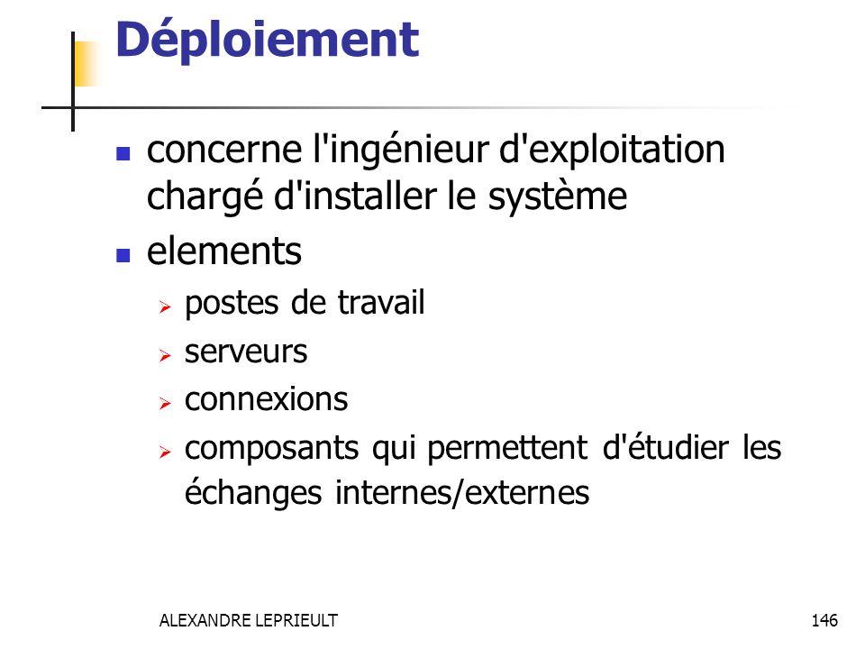 ALEXANDRE LEPRIEULT 146 Déploiement concerne l'ingénieur d'exploitation chargé d'installer le système elements postes de travail serveurs connexions c