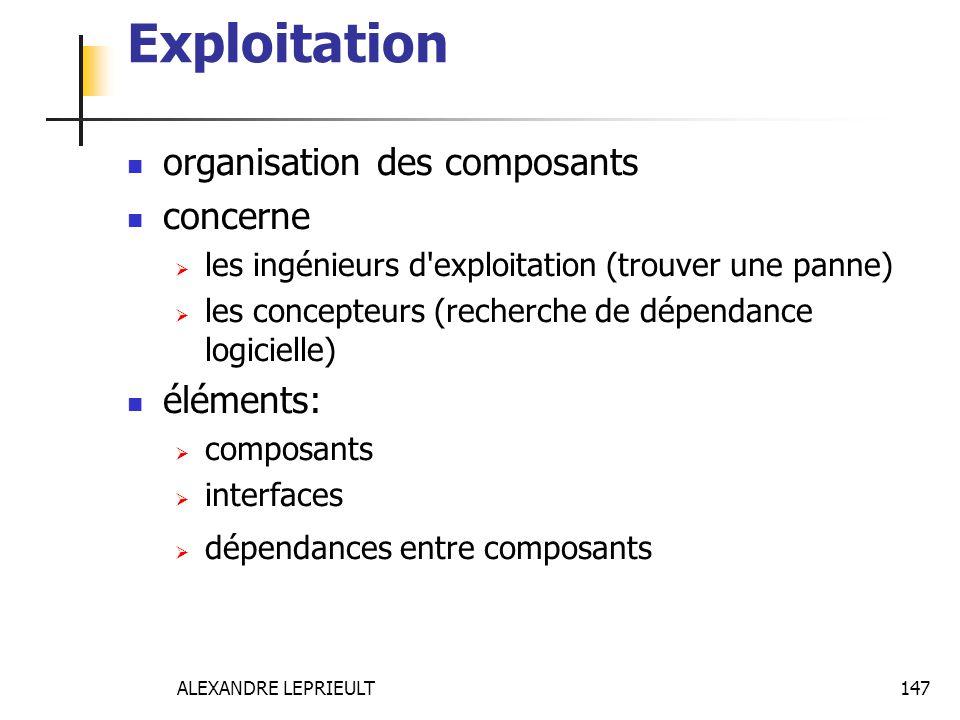 ALEXANDRE LEPRIEULT 147 Exploitation organisation des composants concerne les ingénieurs d'exploitation (trouver une panne) les concepteurs (recherche