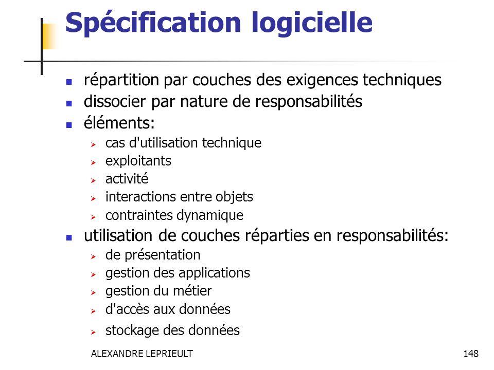 ALEXANDRE LEPRIEULT 148 Spécification logicielle répartition par couches des exigences techniques dissocier par nature de responsabilités éléments: ca