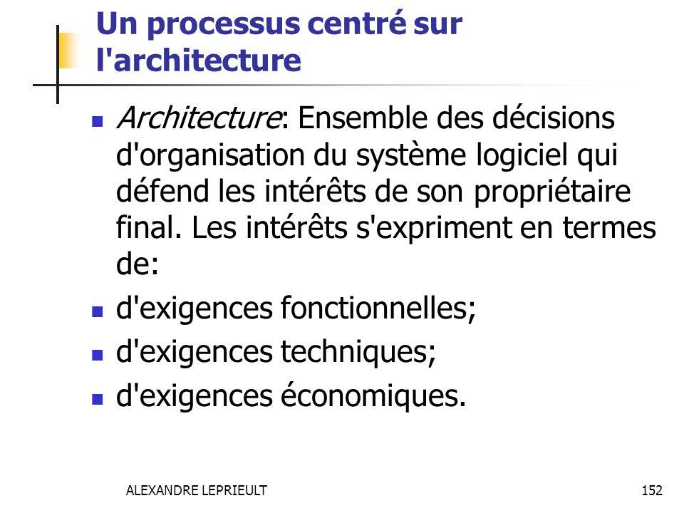 ALEXANDRE LEPRIEULT 152 Un processus centré sur l'architecture Architecture: Ensemble des décisions d'organisation du système logiciel qui défend les