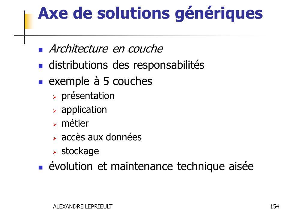 ALEXANDRE LEPRIEULT 154 Axe de solutions génériques Architecture en couche distributions des responsabilités exemple à 5 couches présentation applicat