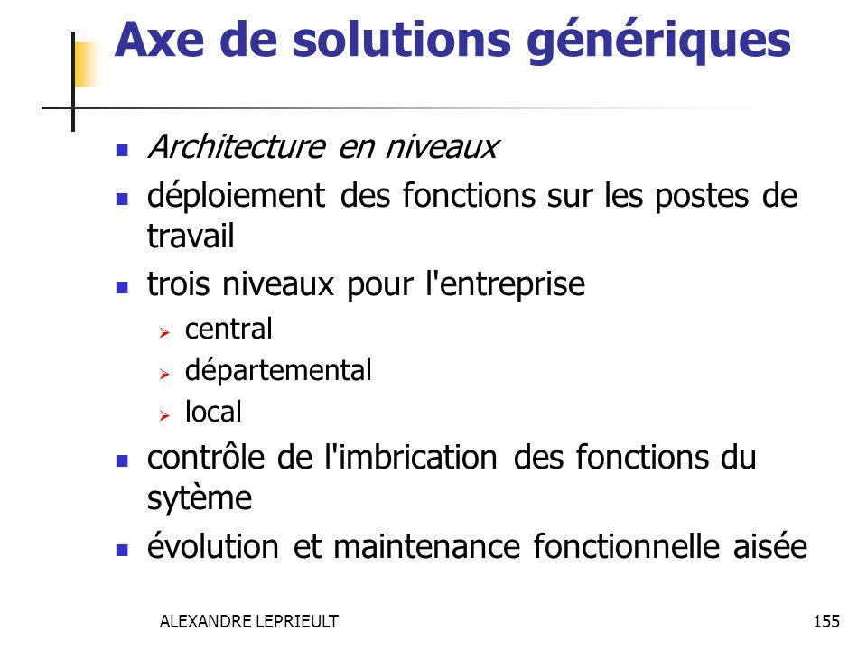 ALEXANDRE LEPRIEULT 155 Axe de solutions génériques Architecture en niveaux déploiement des fonctions sur les postes de travail trois niveaux pour l'e