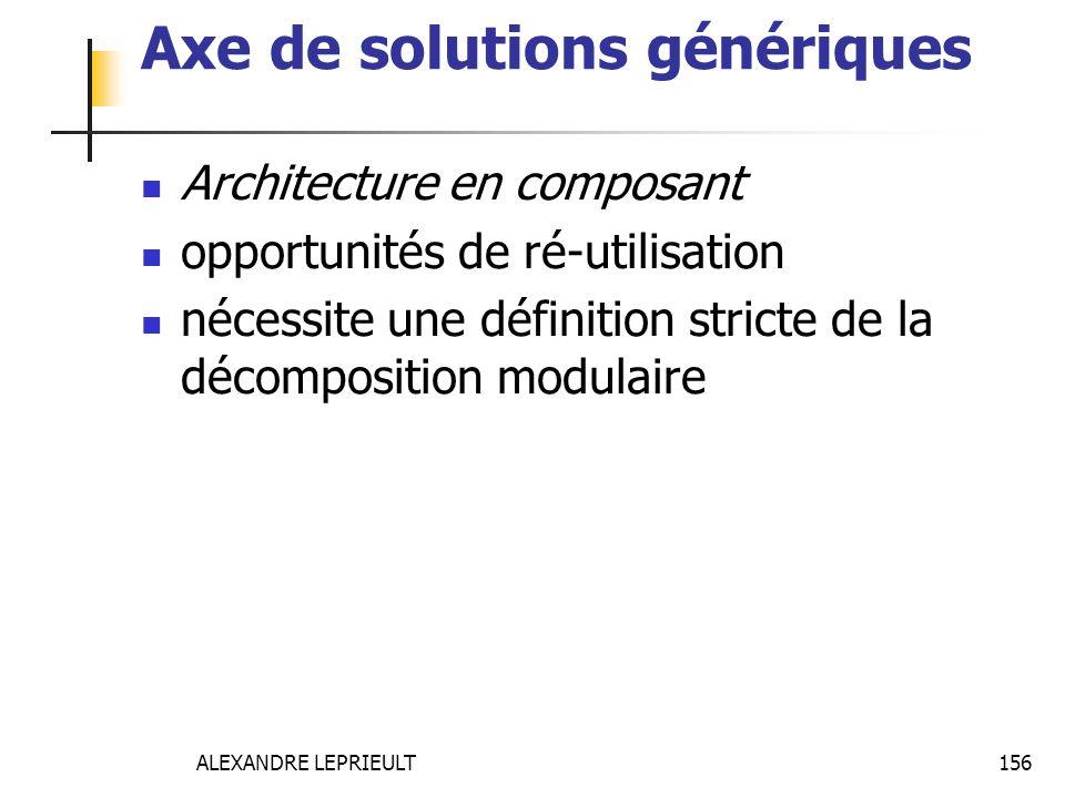 ALEXANDRE LEPRIEULT 156 Axe de solutions génériques Architecture en composant opportunités de ré-utilisation nécessite une définition stricte de la dé