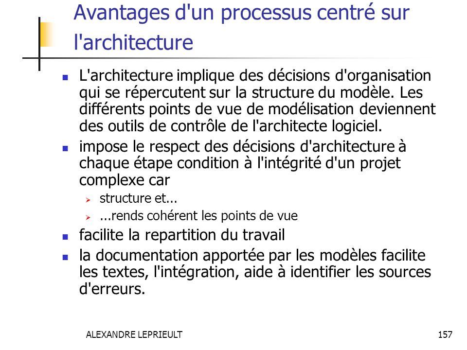 ALEXANDRE LEPRIEULT 157 Avantages d'un processus centré sur l'architecture L'architecture implique des décisions d'organisation qui se répercutent sur