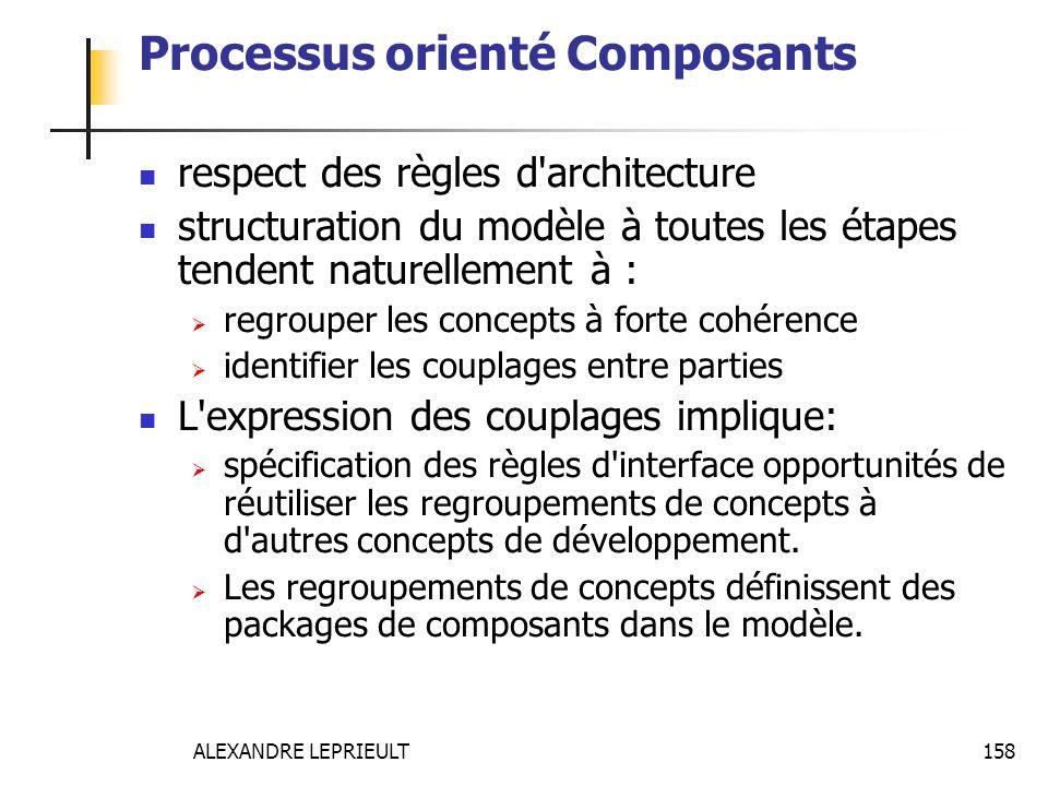 ALEXANDRE LEPRIEULT 158 Processus orienté Composants respect des règles d'architecture structuration du modèle à toutes les étapes tendent naturelleme