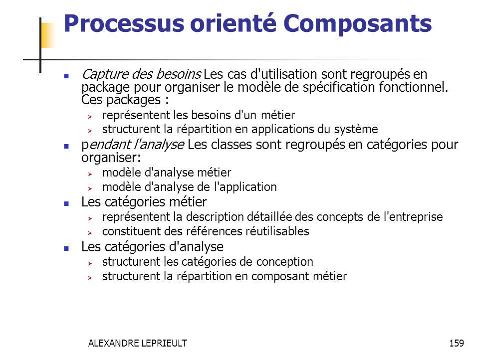 ALEXANDRE LEPRIEULT 159 Processus orienté Composants Capture des besoins Les cas d'utilisation sont regroupés en package pour organiser le modèle de s