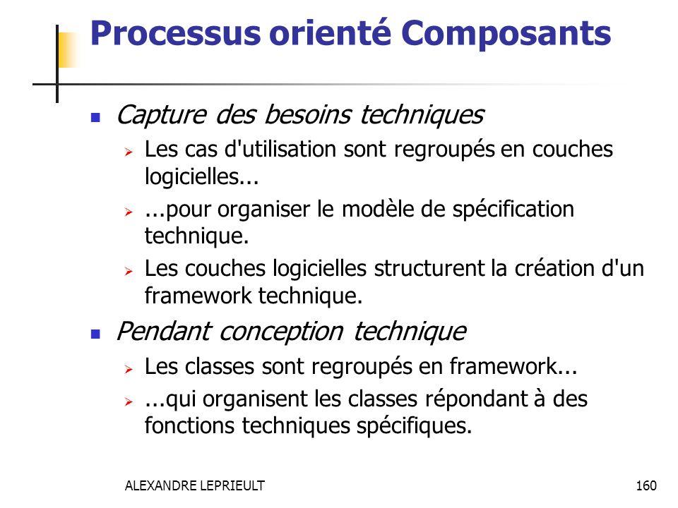 ALEXANDRE LEPRIEULT 160 Processus orienté Composants Capture des besoins techniques Les cas d'utilisation sont regroupés en couches logicielles......p