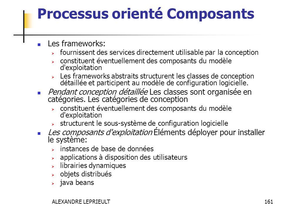 ALEXANDRE LEPRIEULT 161 Processus orienté Composants Les frameworks: fournissent des services directement utilisable par la conception constituent éve