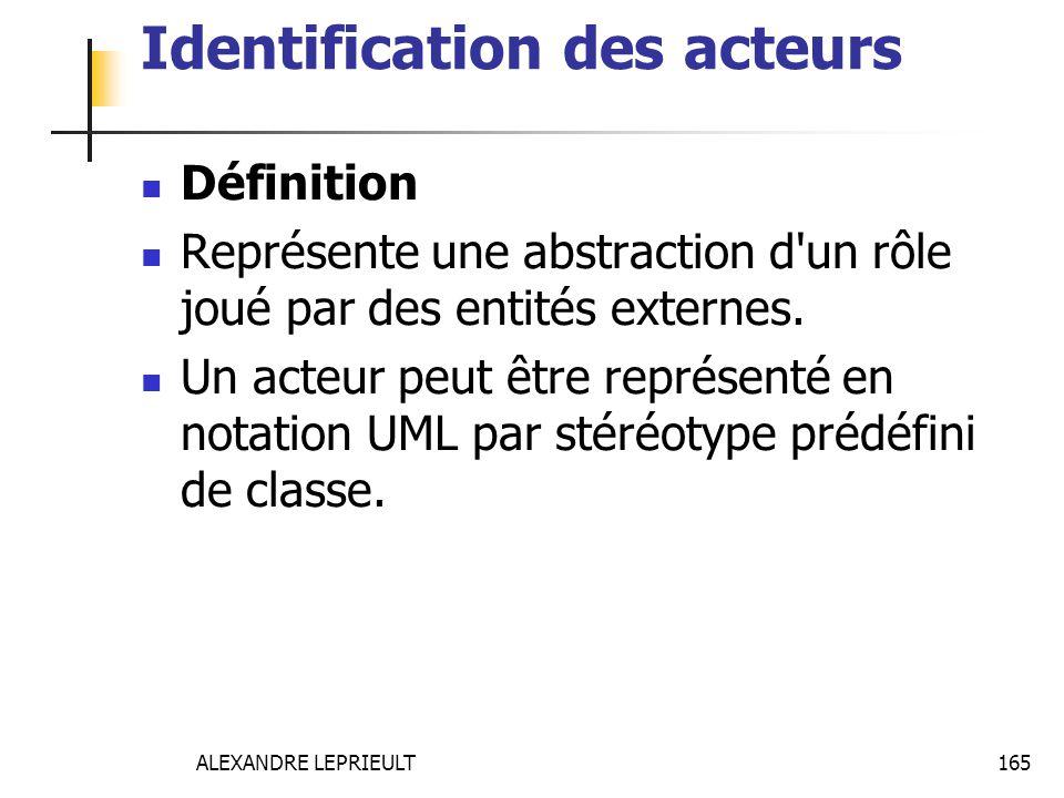 ALEXANDRE LEPRIEULT 165 Identification des acteurs Définition Représente une abstraction d'un rôle joué par des entités externes. Un acteur peut être