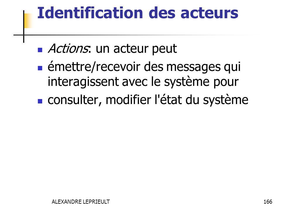 ALEXANDRE LEPRIEULT 166 Identification des acteurs Actions: un acteur peut émettre/recevoir des messages qui interagissent avec le système pour consul