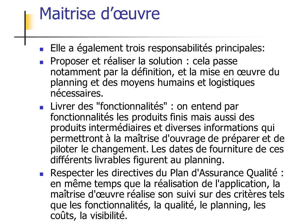 ALEXANDRE LEPRIEULT 17 Maitrise dœuvre Elle a également trois responsabilités principales: Proposer et réaliser la solution : cela passe notamment par