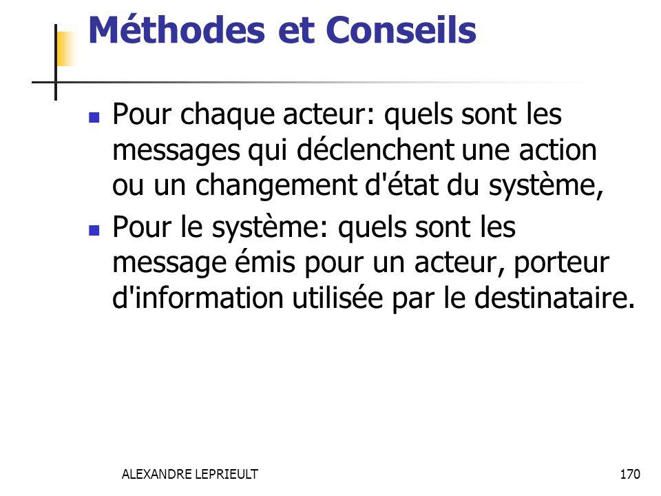 ALEXANDRE LEPRIEULT 170 Méthodes et Conseils Pour chaque acteur: quels sont les messages qui déclenchent une action ou un changement d'état du système