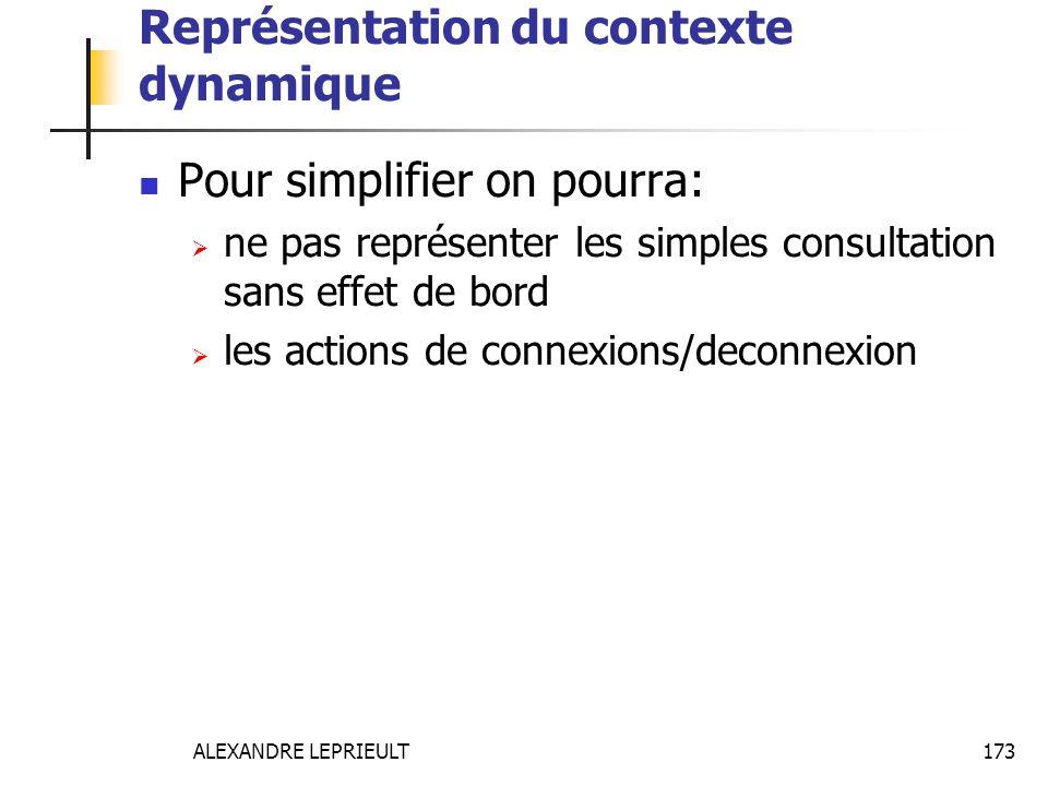 ALEXANDRE LEPRIEULT 173 Représentation du contexte dynamique Pour simplifier on pourra: ne pas représenter les simples consultation sans effet de bord
